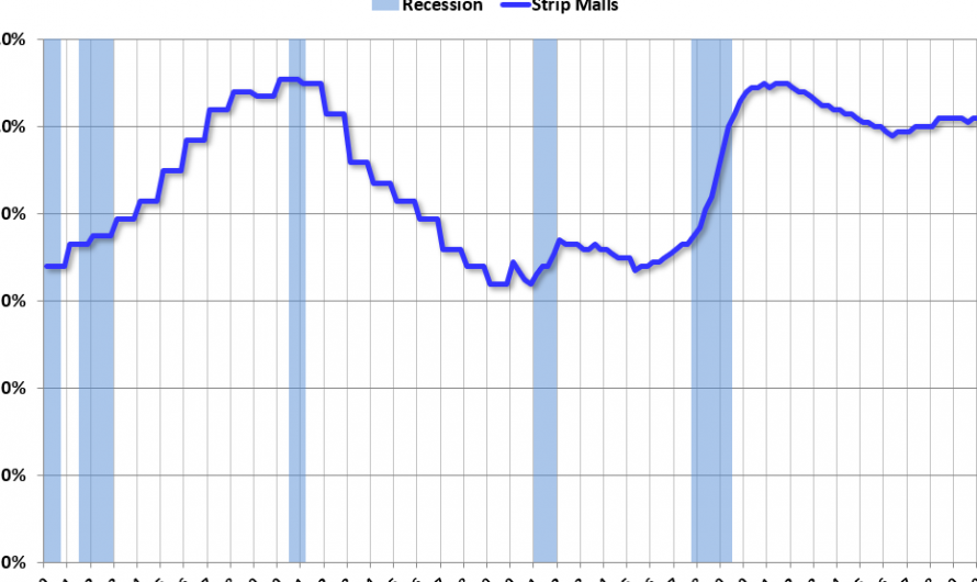 Reis on the Q2 office, Mall and apartment vacancy rate